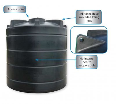 Black Vertical Water Tank 1250 Litres