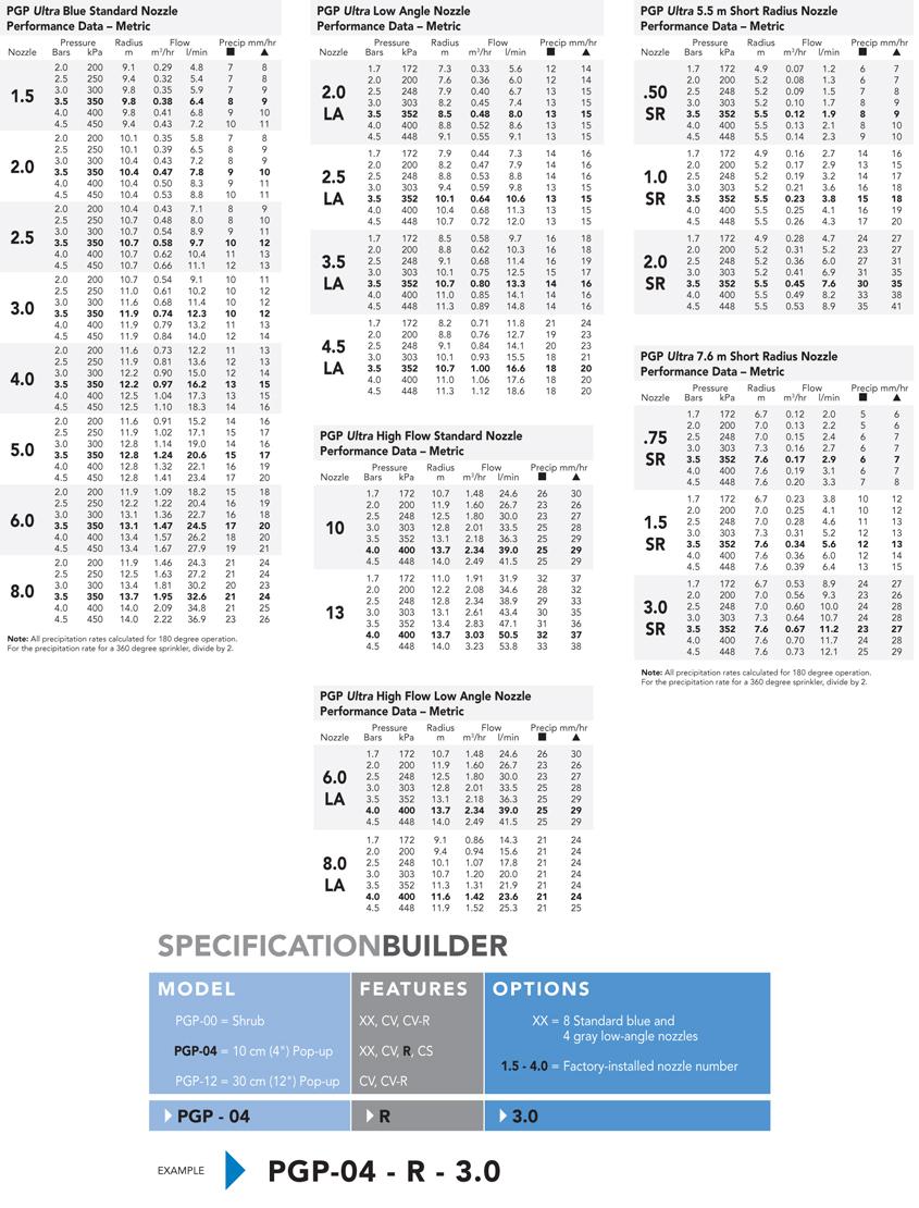 hunter i20 pop up sprinkler z9038 rh easy irrigation co uk hunter i20 sprinkler head manual Hunter I-20 PRB